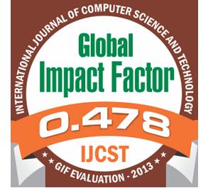 global-impact-factor